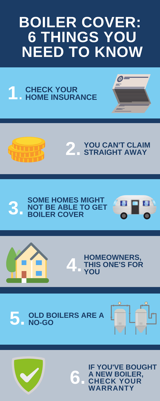 boiler cover infographic
