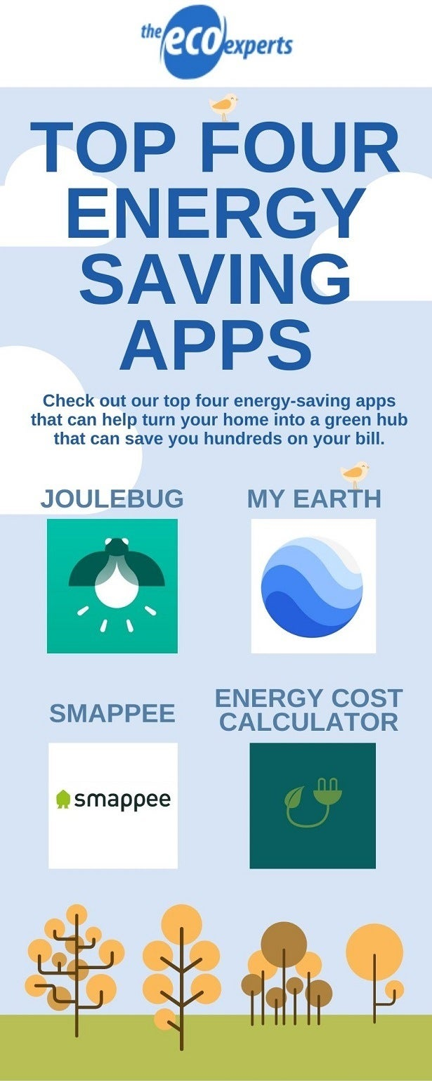 energy-saving apps infographic