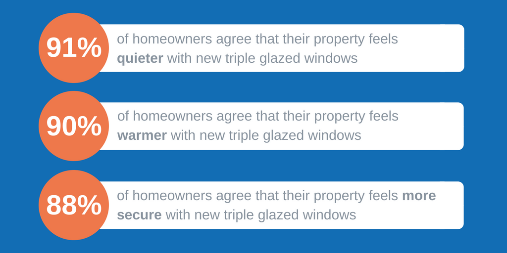 is triple glazing worth it