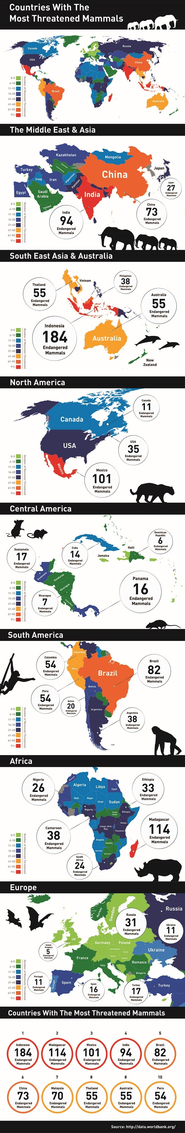 world map showing number of mammals at risk