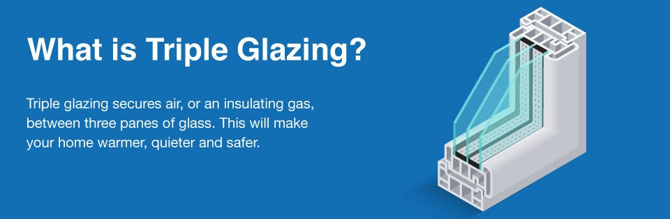 what is triple glazing